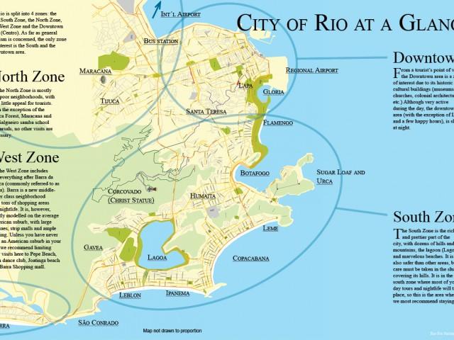 Rio de Janeiro at a glance