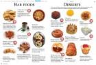 Street Food Guide